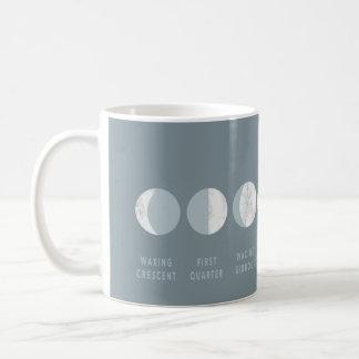 Blue Marble Moon Phases Mug