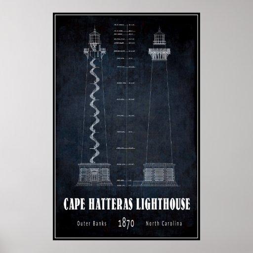 BLUEPRINT CAPE HATTERAS LIGHTHOUSE NORTH CAROLINA POSTER