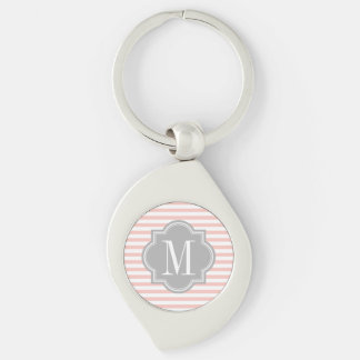 Blush Pink Stripes with Gray Monogram Silver-Colored Swirl Key Ring