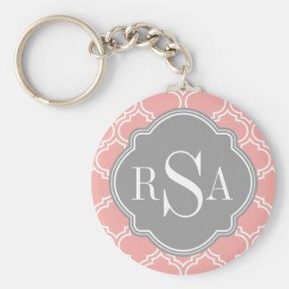 Blush Pink Tile Lattice Pattern Grey Monogram Basic Round Button Key Ring