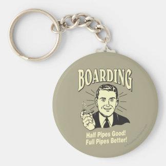 Boarding:Half Pipe's Good Full Better Key Ring