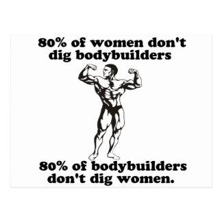 Bodybuilding Gay humor Post Card