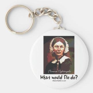 BonafideNurse_-_What_would_Flo_do Basic Round Button Key Ring