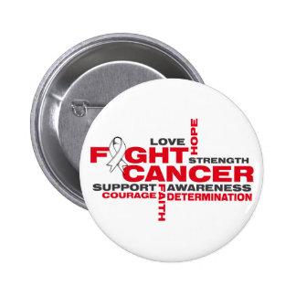Bone Cancer Fight Collage 6 Cm Round Badge