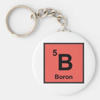 Boron Keychain