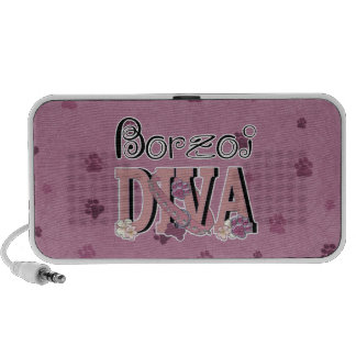 Borzoi DIVA Laptop Speakers