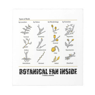 Botanical Fan Inside Types Of Buds Botany Memo Note Pad