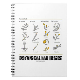 Botanical Fan Inside Types Of Buds Botany Spiral Note Book