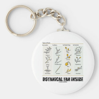 Botanical Fan Inside (Types Of Buds) Basic Round Button Key Ring