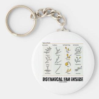 Botanical Fan Inside (Types Of Buds) Basic Round Button Key Ring
