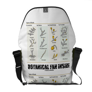 Botanical Fan Inside (Types Of Buds) Messenger Bag