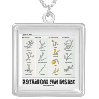 Botanical Fan Inside (Types Of Buds) Square Pendant Necklace