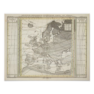 Botanical geographical statistical map of Europe Poster