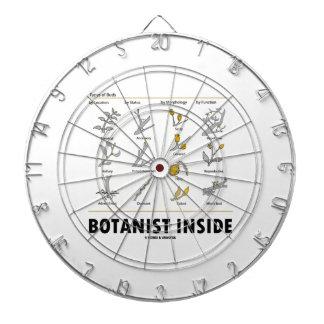 Botanist Inside (Different Types Of Buds) Dart Board