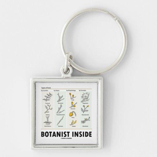 Botanist Inside (Types Of Buds) Keychain