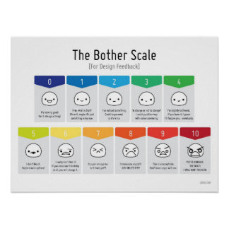 Bother Scale For Design Feedback Poster