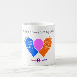 Boy's Dating Mug
