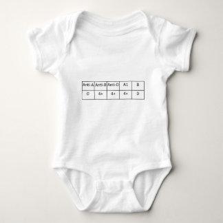 BPOS BABY BODYSUIT