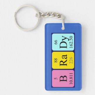 Brady periodic table name keyring