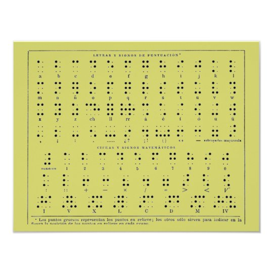 Braille Alphabet  Postcard