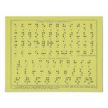 Braille Alphabet  Postcard 4.25x5.5 Paper Invitation Card