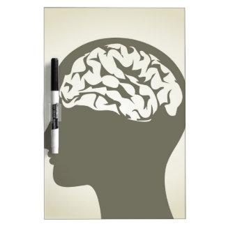 Brain5 Dry Erase Board