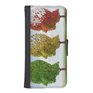 Brain Aging iPhone SE/5/5s Wallet Case