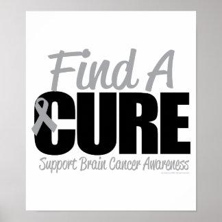 Brain Cancer Find A Cure Print
