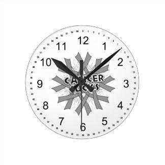 Brain Cancer Sucks Round Clocks