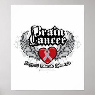 Brain Cancer Wings Print