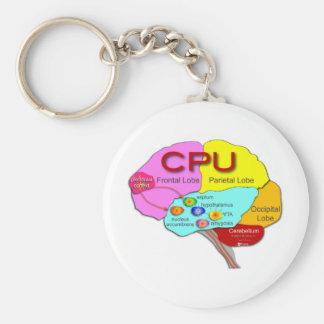 Brain CPU light Key Chain