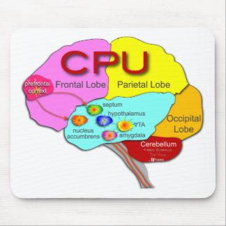 Brain CPU light Mouse Mat