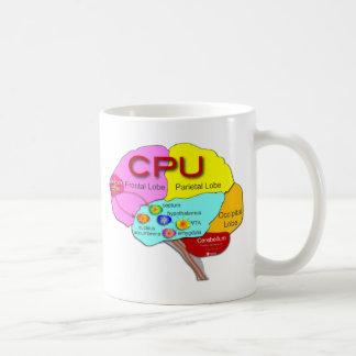 Brain CPU light Coffee Mug
