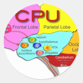 Brain CPU light Round Sticker