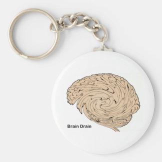Brain Drain Basic Round Button Key Ring