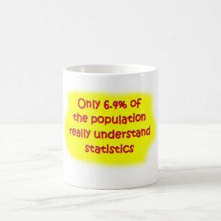 brain farts - statistics mug