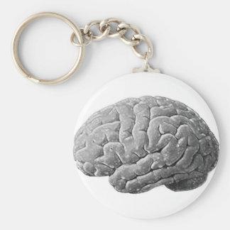 Brain Gifts Key Ring