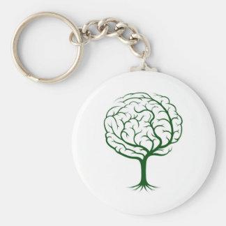 Brain tree illustration keychain