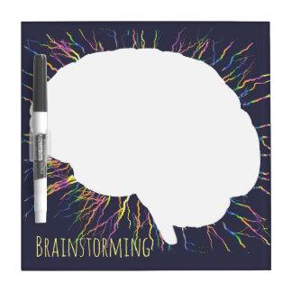 Brainstorming Dry Erase Board