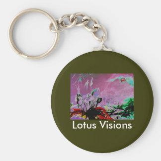 BRAMH KAMAL -  Lotus Healing Spirit Basic Round Button Key Ring