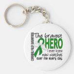 Bravest Hero I Ever Knew Cerebral Palsy Basic Round Button Key Ring