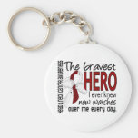 Bravest Hero I Ever Knew Head and Neck Cancer Key Chain