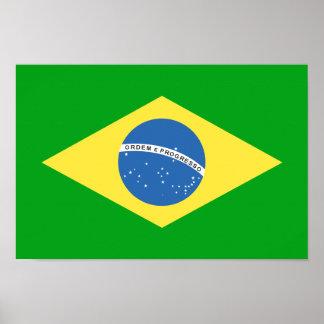 Brazil Flag Design Poster