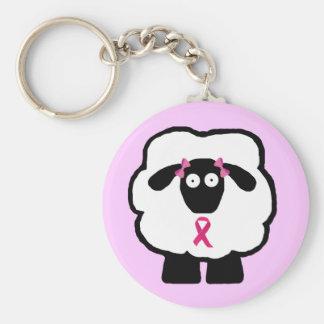 Breast Cancer Awareness Sheep Keychain