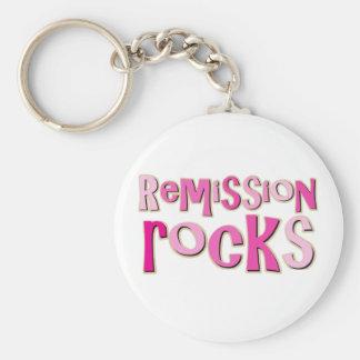 Breast Cancer Remission Rocks Key Chain