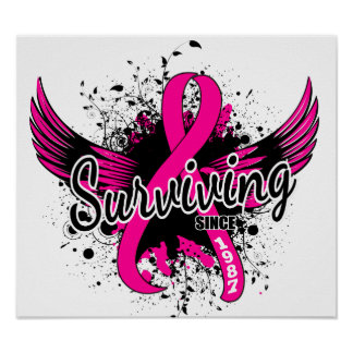 Breast Cancer Surviving Since 1987 Posters