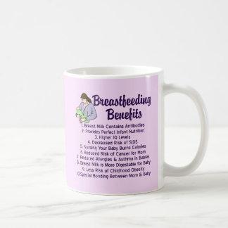 Breastfeeding Benefits Coffee Mug