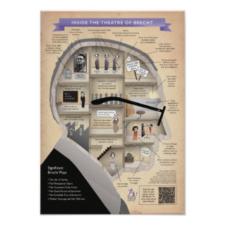 Brecht's Theatre - A3 Size Poster