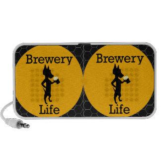 Brewery Life Speakers PC Speakers
