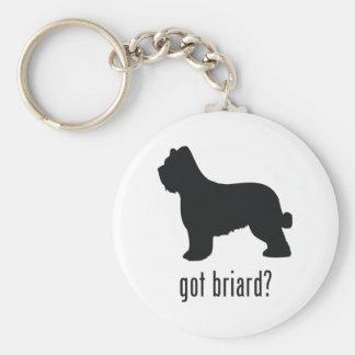 Briard Key Chain